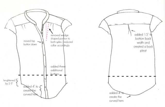 The Great Pattern Hack :: My Marigold Blouse alterations